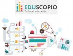 eduscopio-2015-liceo-megara-ruiz-augusta